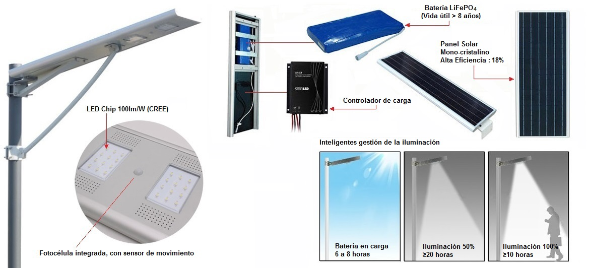Lámpara Solar Integrada