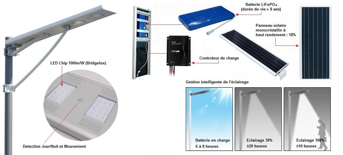 Lampadaire solaire intégré
